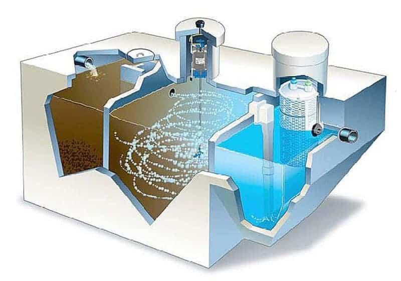 Phương pháp xử lý nước hiệu quả bằng keo tụ